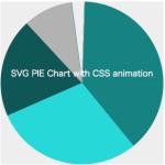 SVG PIE Chart
